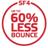 60% Less Bounce